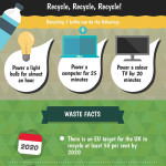 Why Should Businesses Be Invested In Recycling?