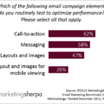 Email Marketing: 7 (more) testing opportunities to generate big wins on your next email test [Part 2]