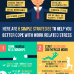 6 Ideas to Drastically Reduce Stress at Work [Infographic]