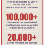 Metro Area Veterans to Get Help Starting or Growing Small Business