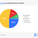 Is IT Outsourcing a Sustainable Business Model in 2021?